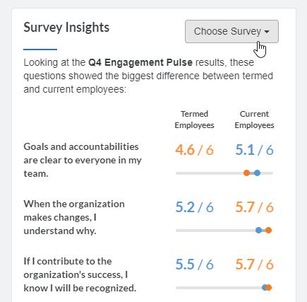 Choose Survey Survey Insights