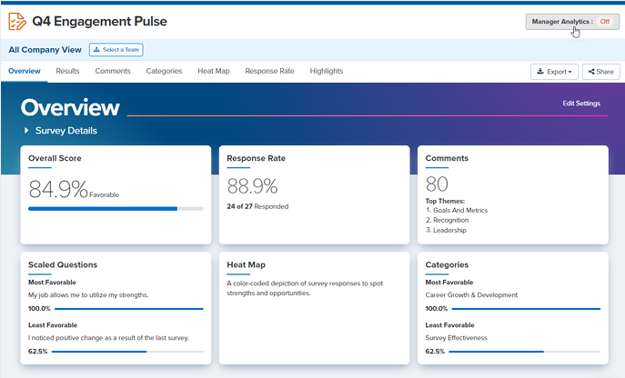 Click Manager Analytics button in Engagement Pulse