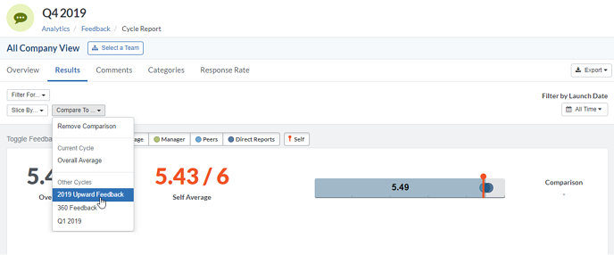 Compare To Feedback Analytics