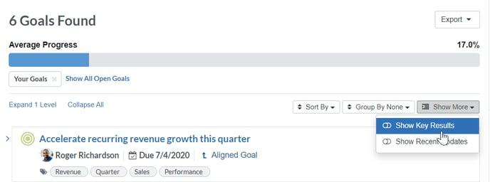 Goals show key results