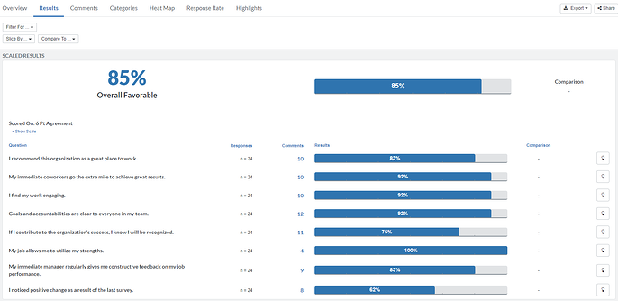 Survey Analytics with Share button